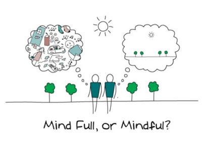 Τι είναι ενσυνειδητότητα (mindfulness), της Γεωργίας Δανέζη (Συμβουλευτική – Προγεννητική Ψυχολόγος)