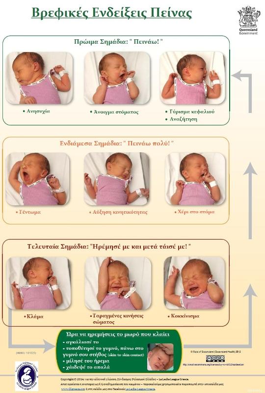 Πώς καταλαβαίνoυμε ότι το μωρό πεινάει και θέλει να θηλάσει;